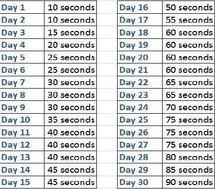 Buikspieroefeningen schema 30 dagen