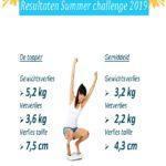 Resultaten na 2 weken Summer challenge